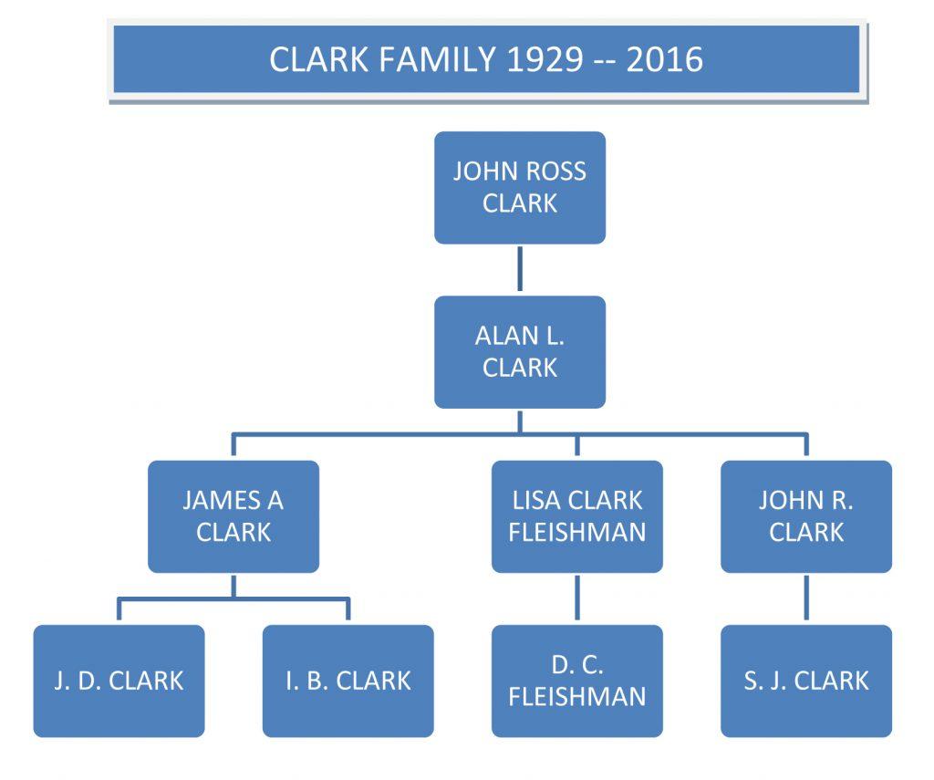 Clark lineage, 1929 - 2016
