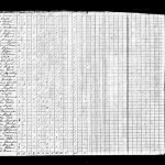 John Scott 1820 U S Census Lysander, NY