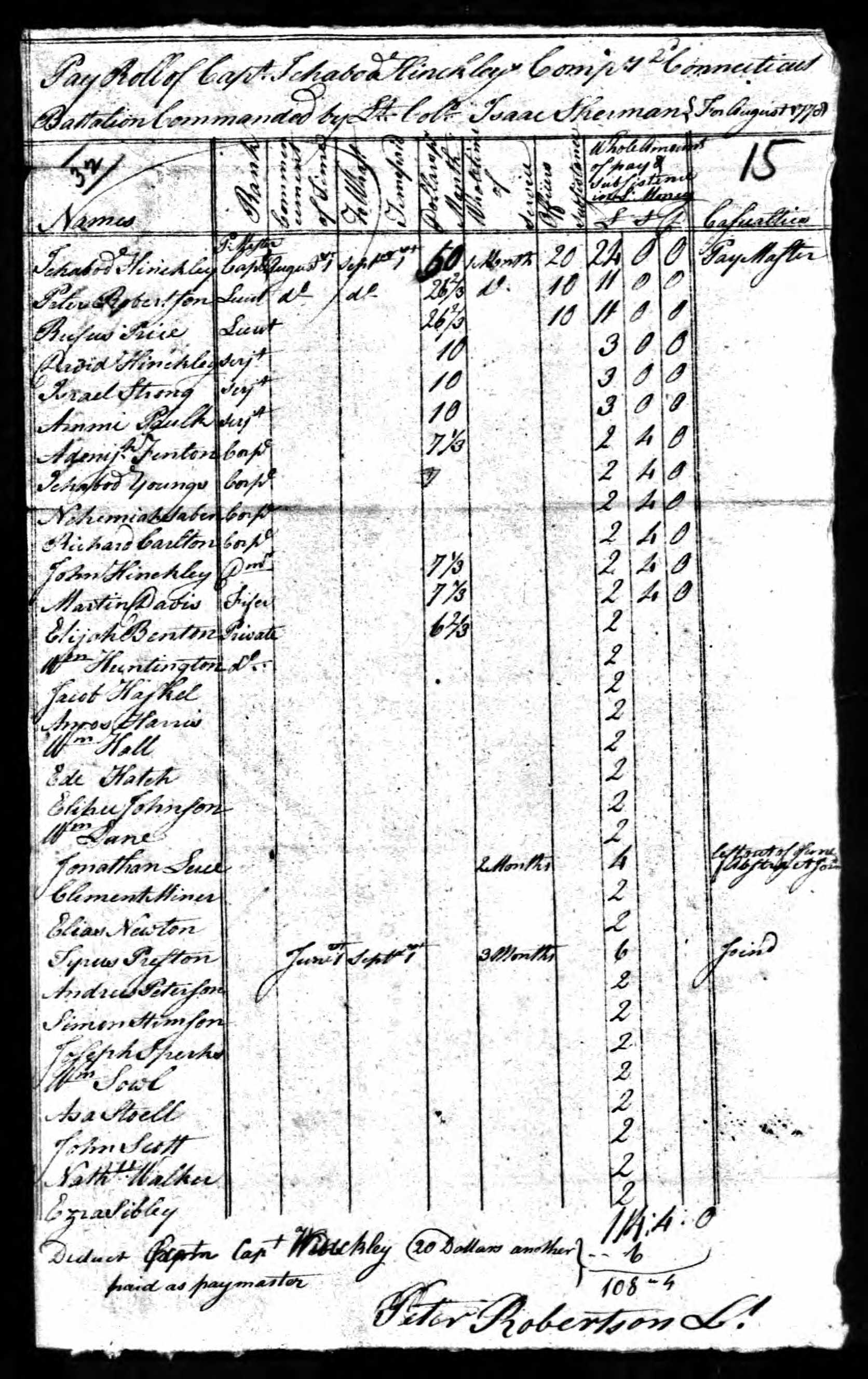 John Scott August 1778